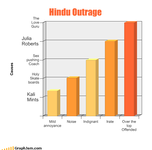 Hindu Outrage